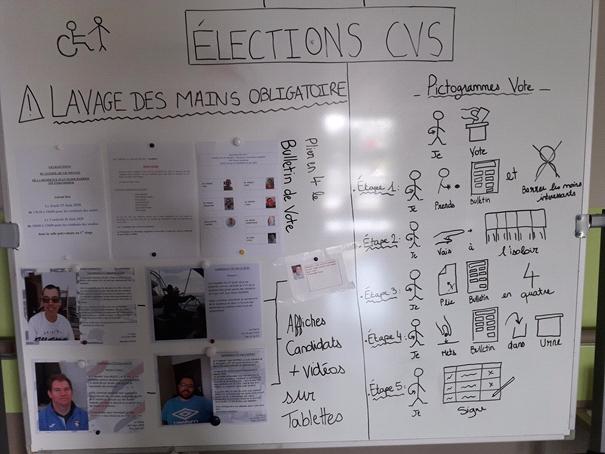 Protocole Electoral